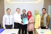 Sediakan KPR Syariah, Synthesis Development Gandeng Bank Mandiri Syariah